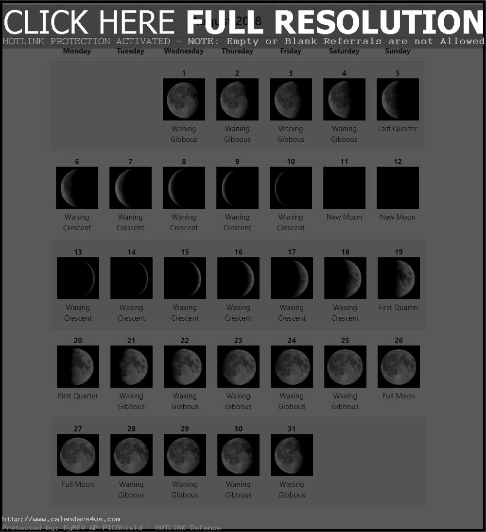Printable August 2018 Moon Phases Template
